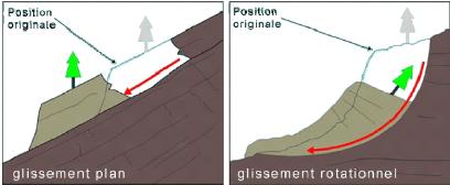 Etude-dun-glissement-de-terrain-par-differente-methodes8